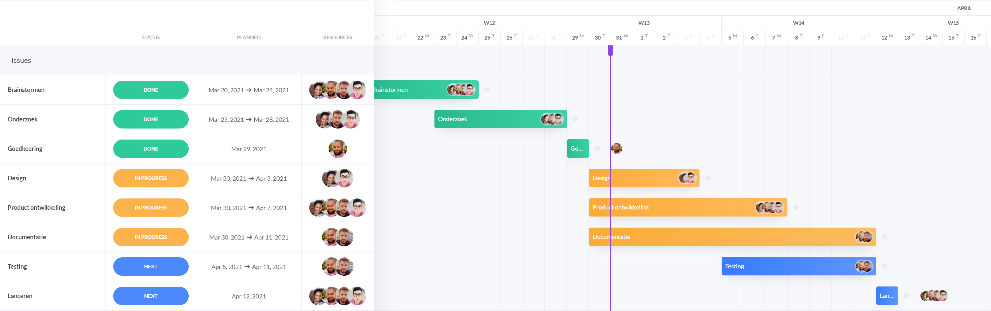 Hoe maak je een Gantt-Chart in vPlan